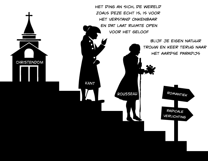 Best Radicale Verlichting Contemporary - Ideeën Voor Thuis ...